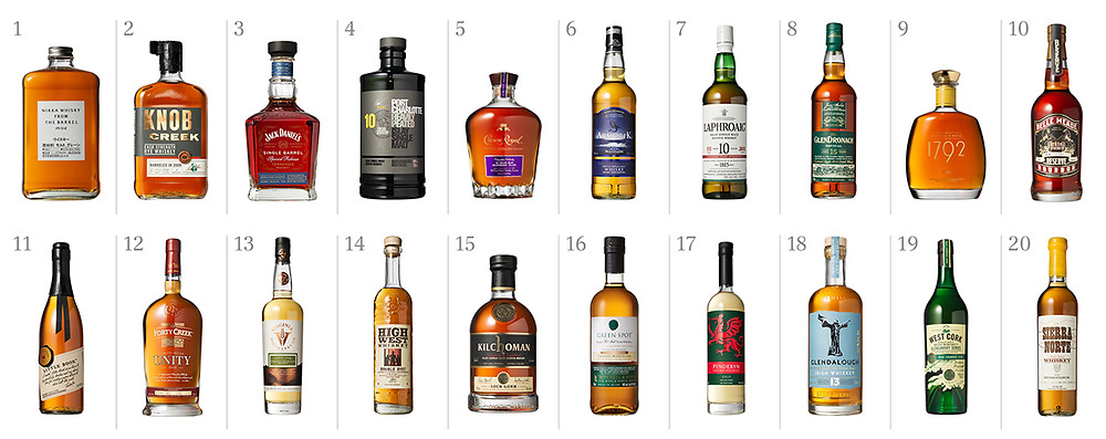 The best rated Whiskeys