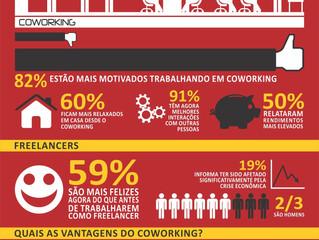 Cresce cada dia mais o número de Home Office que procuram por Coworkings no Brasil!