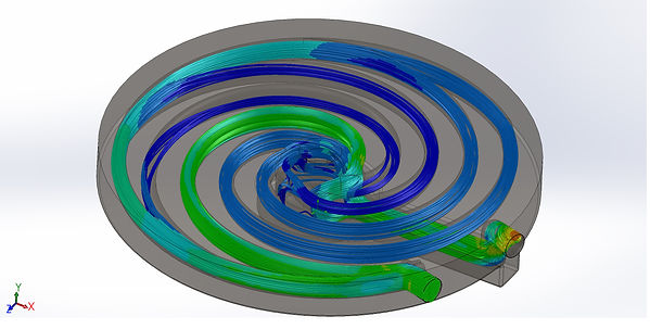 Cfd, Computational Fluid Dynamics