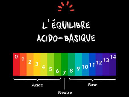 L'équilibre acido-basique (simple) :