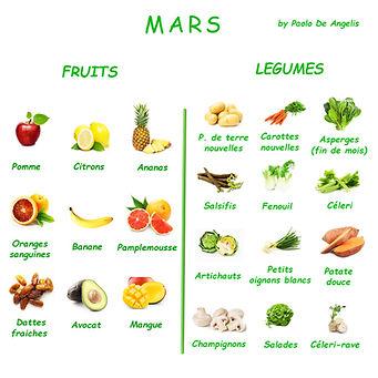 F et L de Mars.jpg