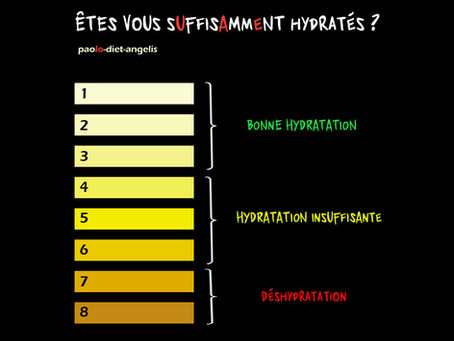 Êtes-vous suffisamment hydratés ?