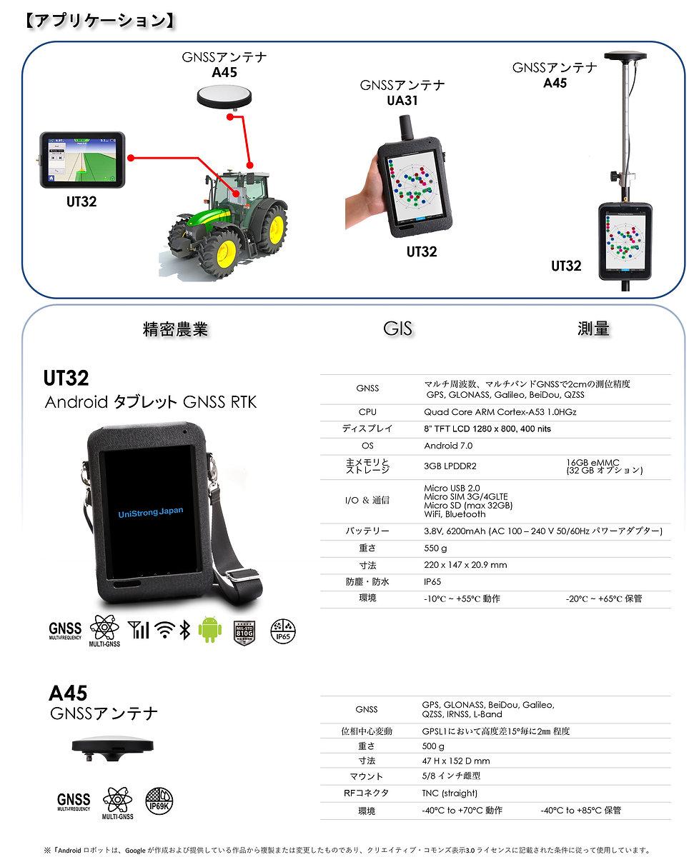 UT32+A45-2.jpg