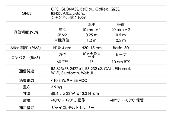 VR500仕様書.png