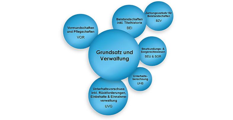 2019_11_05 Vormundschaften_slider.png