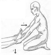 Massage Coréen - Hanches et jambes