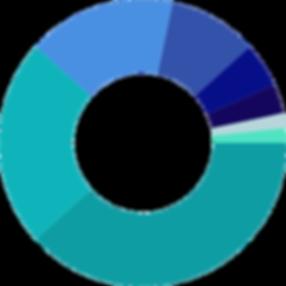 graphique_tarif.png