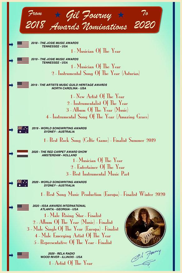 Poster Nominations.jpg