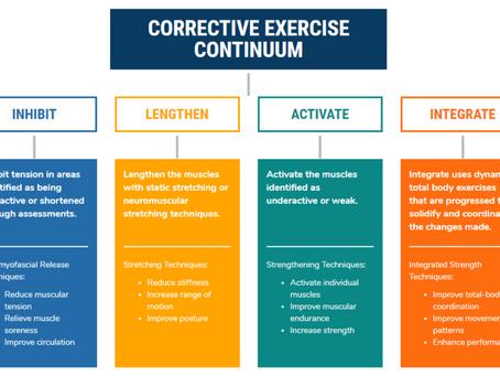 Corrective Exercise Continuum