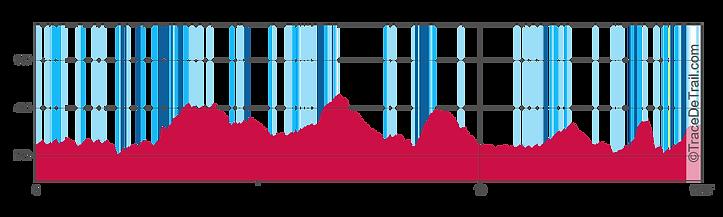 profil (15km).png