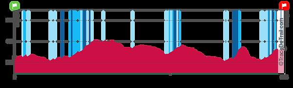 profil 9 km.png