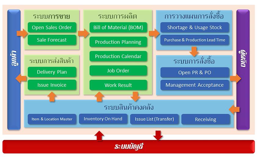 FLEX_Module_TH (1).png