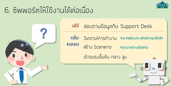 WA-UseFlow_TH_06-2.png