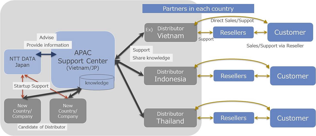 WA-NewRelease-partnermerit_EN.png