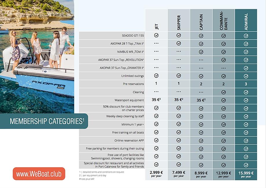 Boatclub_WeBoat.club2