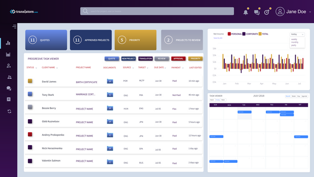 Project Manager: Dashboard