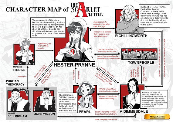 Character Map of Scarlet Letter