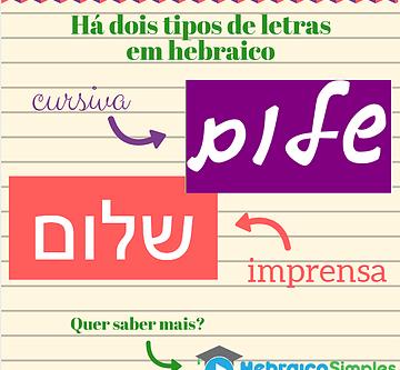 O sonho de aprender o alfabeto hebraico
