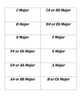 Major and minor Flashcards.jpg