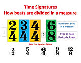 Time Signatures Poster.jpg