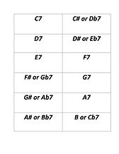 Dominate 7th Chords Flash Cards.jpg
