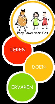 PPVK logo rondjes LEREN-DOEN-ERVAREN.png