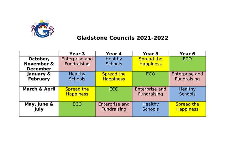 Gladstone Councils 2021_0.jpg
