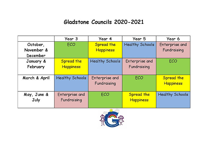 Gladstone Councils 2020-page-001.jpg