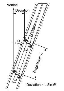 Inclinometer-06.jpg