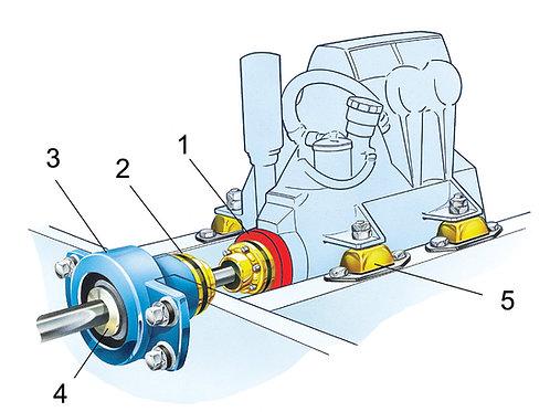 A-FLEX vakionopeusnivel ja painelaakeri, trycklager, pressure bearing