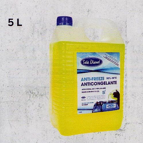 Jäähdytysneste, Glykol, Antifreeze coolant liquid