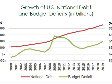 The U.S. national debt - a growing concern