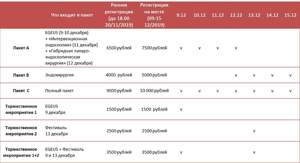 Таблица регистрации.png