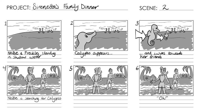 """""""Sirenetta's Family Dinner"""" Boards"""