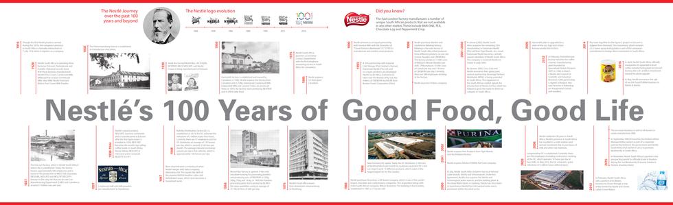 Corporate profile brochure timeline