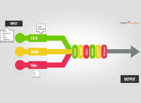 Use Krypto500 or Krypto1000 in ANY system, ANY platform