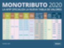 monotributo 2020.jpg