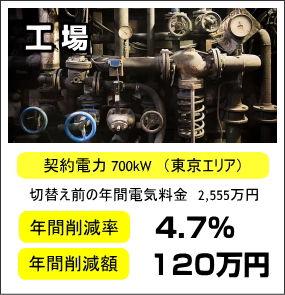 工場 電気代 年間削減率