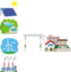ソーラーパネル 発電 自然エネルギー 電気を送電
