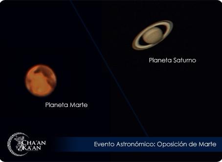 Evento Astronómico - Oposición de Marte