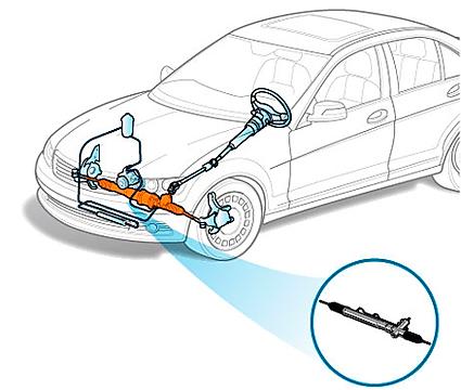 Проверка Рулевой Рейки на Работающем Автомобиле