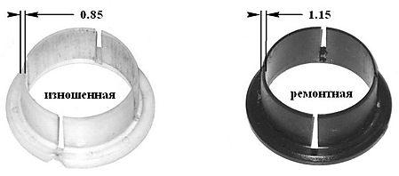 Ремкомплект втулок рулевой рейки