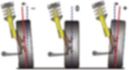 Регулировка Углов Развал Схождения после ремонта рулевой рейки