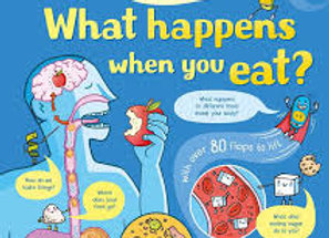 Look Inside:  What happens when you eat?