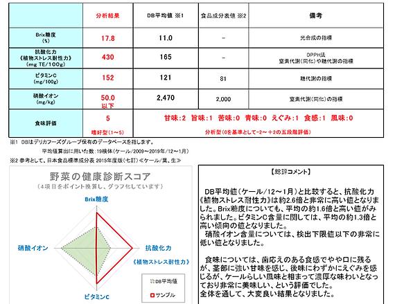 ケール栄養価コンテスト.png