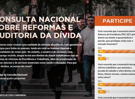 Sindicatos e movimentos realizam Consulta Nacional sobre Reformas e Auditoria da Dívida