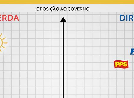Estudo da USP revela PSOL como único partido a fazer oposição de esquerda na Câmara