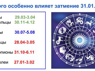 На кого особенно повлияет затмение 31.01