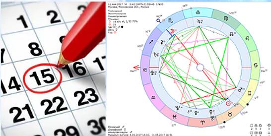 Личное планирование и Соляр.png