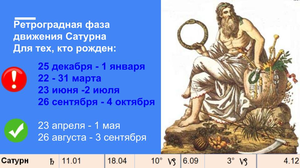 Ретроградный Сатурн 18.04 - 6.09